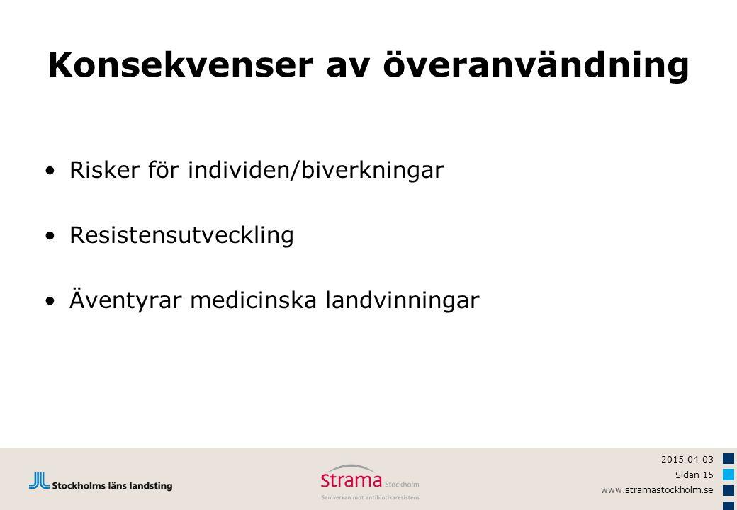 2015-04-03 Sidan 15 www.stramastockholm.se Konsekvenser av överanvändning Risker för individen/biverkningar Resistensutveckling Äventyrar medicinska l