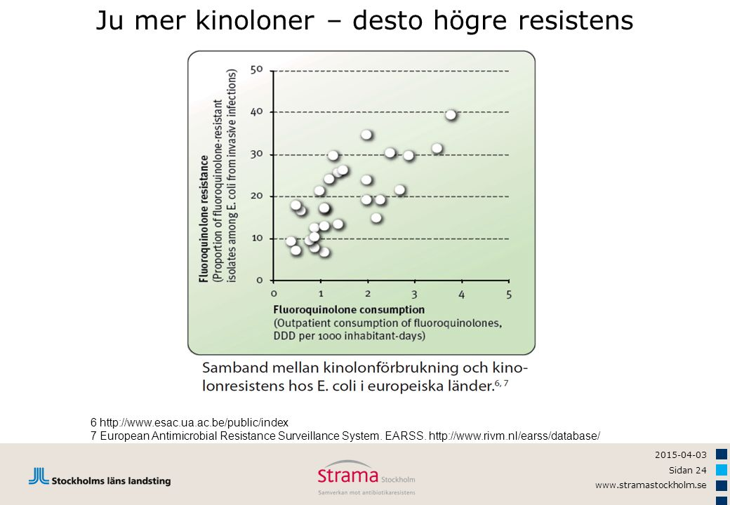 2015-04-03 Sidan 24 www.stramastockholm.se 6 http://www.esac.ua.ac.be/public/index 7 European Antimicrobial Resistance Surveillance System. EARSS. htt