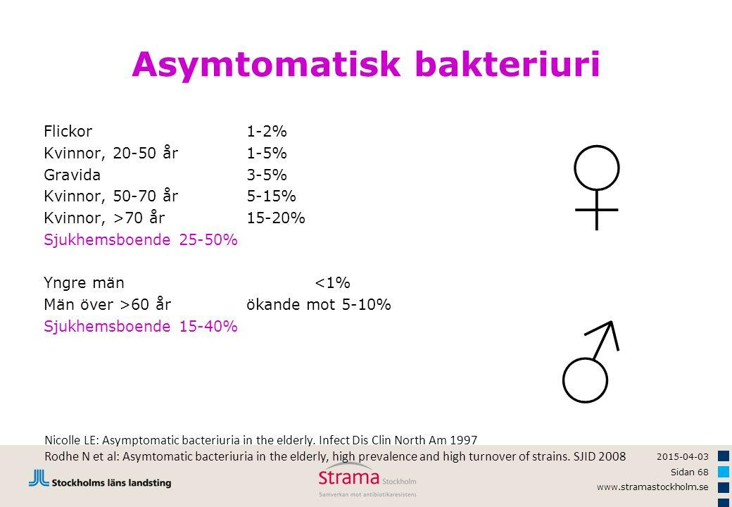 2015-04-03 Sidan 68 www.stramastockholm.se Asymtomatisk bakteriuri Flickor1-2% Kvinnor, 20-50 år1-5% Gravida3-5% Kvinnor, 50-70 år5-15% Kvinnor, >70 å