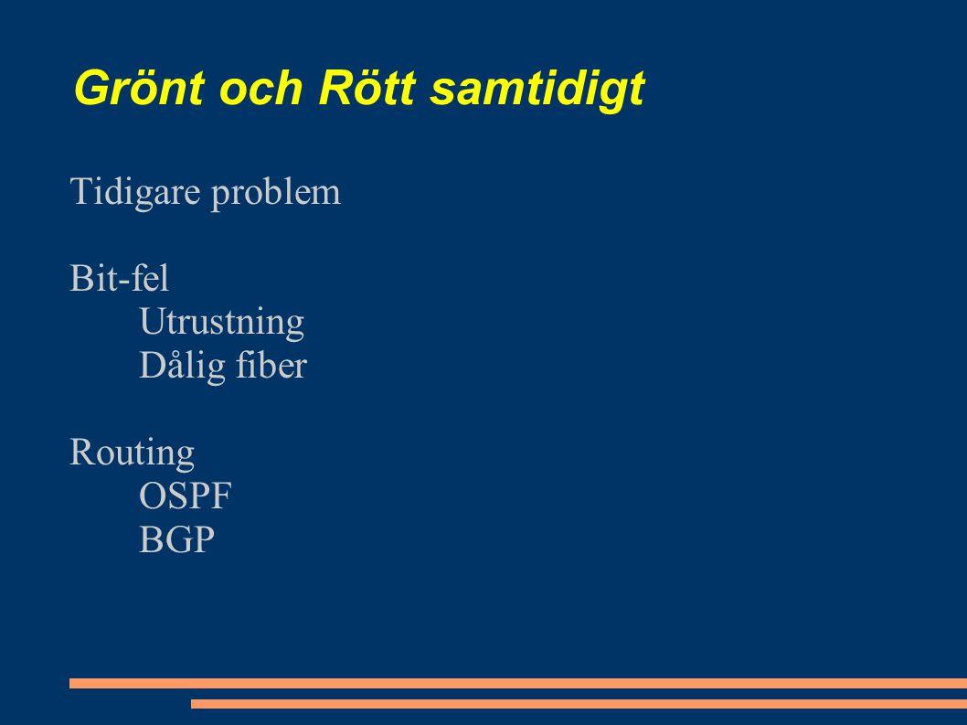 Grönt och Rött samtidigt Tidigare problem Bit-fel Utrustning Dålig fiber Routing OSPF BGP