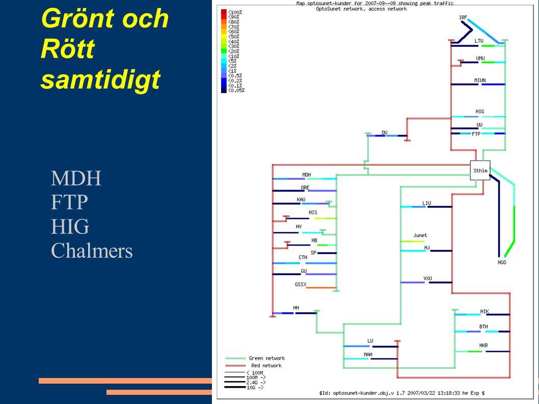 Grönt och Rött samtidigt MDH FTP HIG Chalmers