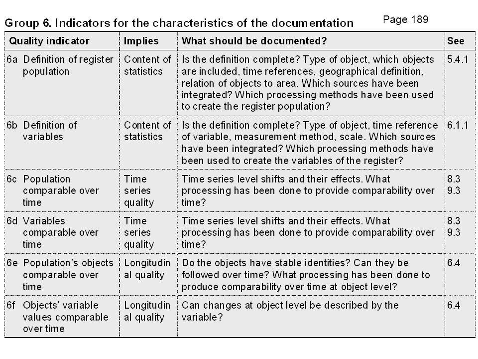 Med dokumentationen borde man kunna göra kvalitetbedömningar : Page 190