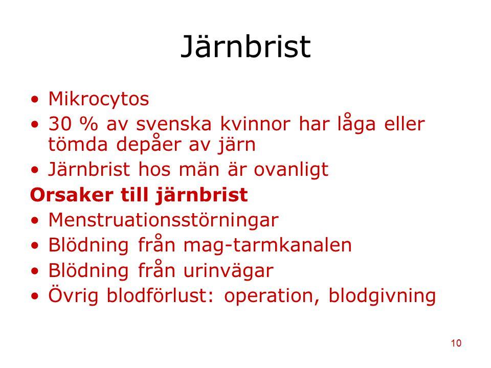 10 Järnbrist Mikrocytos 30 % av svenska kvinnor har låga eller tömda depåer av järn Järnbrist hos män är ovanligt Orsaker till järnbrist Menstruations