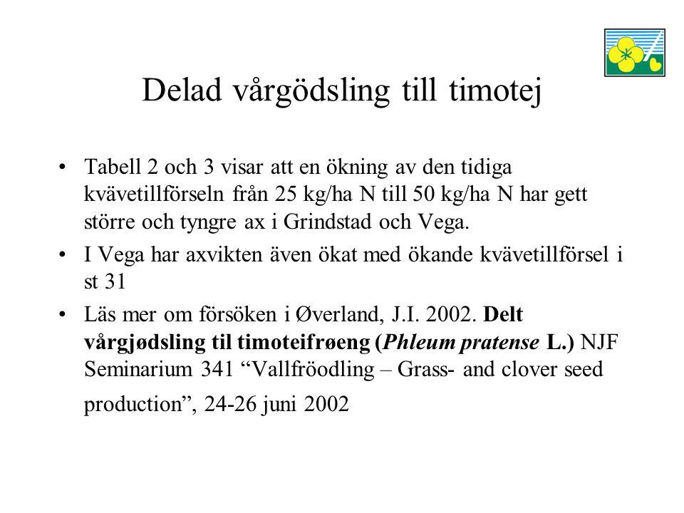 Delad vårgödsling till timotej Tabell 2 och 3 visar att en ökning av den tidiga kvävetillförseln från 25 kg/ha N till 50 kg/ha N har gett större och tyngre ax i Grindstad och Vega.