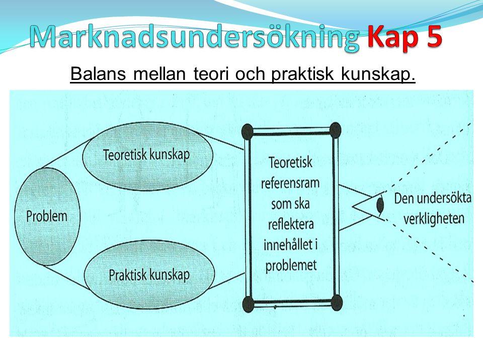 Balans mellan teori och praktisk kunskap.