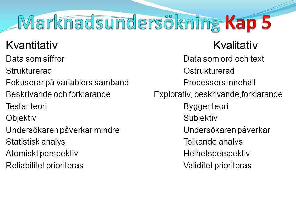KvantitativKvalitativ Data som siffrorData som ord och text StruktureradOstrukturerad Fokuserar på variablers sambandProcessers innehåll Beskrivande och förklarandeExplorativ, beskrivande,förklarande Testar teoriBygger teori ObjektivSubjektiv Undersökaren påverkar mindreUndersökaren påverkar Statistisk analysTolkande analys Atomiskt perspektivHelhetsperspektiv Reliabilitet prioriterasValiditet prioriteras