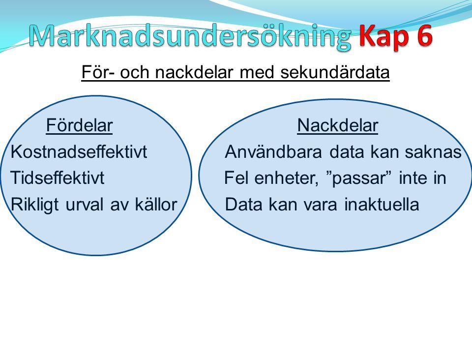 För- och nackdelar med sekundärdata Fördelar Nackdelar Kostnadseffektivt Användbara data kan saknas Tidseffektivt Fel enheter, passar inte in Rikligt urval av källor Data kan vara inaktuella