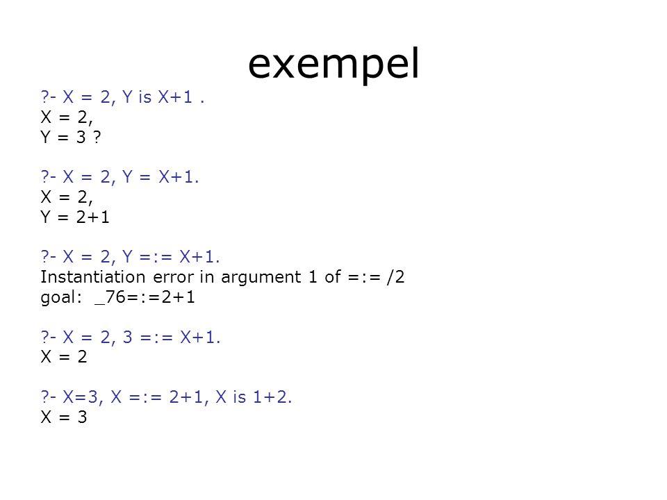 exempel ?- X = 2, Y is X+1. X = 2, Y = 3 ? ?- X = 2, Y = X+1. X = 2, Y = 2+1 ?- X = 2, Y =:= X+1. Instantiation error in argument 1 of =:= /2 goal: _7