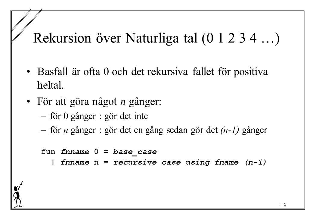 19 Rekursion över Naturliga tal (0 1 2 3 4 …) Basfall är ofta 0 och det rekursiva fallet för positiva heltal. För att göra något n gånger: –för 0 gång