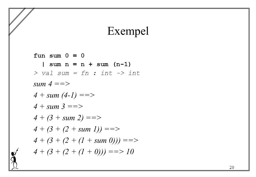 20 Exempel fun sum 0 = 0 | sum n = n + sum (n-1) > val sum = fn : int -> int sum 4 ==> 4 + sum (4-1) ==> 4 + sum 3 ==> 4 + (3 + sum 2) ==> 4 + (3 + (2 + sum 1)) ==> 4 + (3 + (2 + (1 + sum 0))) ==> 4 + (3 + (2 + (1 + 0))) ==> 10