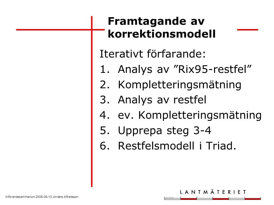 Införandeseminarium 2005-09-13, Anders Alfredsson Framtagande av korrektionsmodell Iterativt förfarande: 1.Analys av Rix95-restfel 2.Kompletteringsmätning 3.Analys av restfel 4.ev.