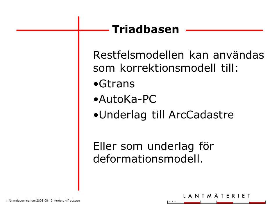 Införandeseminarium 2005-09-13, Anders Alfredsson Triadbasen Restfelsmodellen kan användas som korrektionsmodell till: Gtrans AutoKa-PC Underlag till