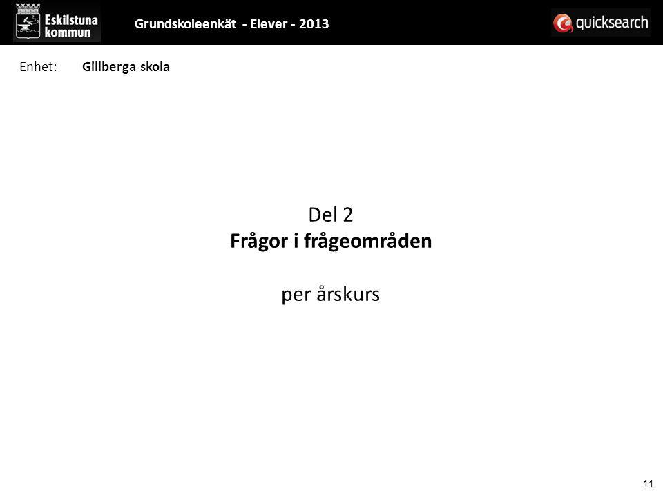 Del 2 Frågor i frågeområden per årskurs Grundskoleenkät - Elever - 2013 11 Enhet:Gillberga skola