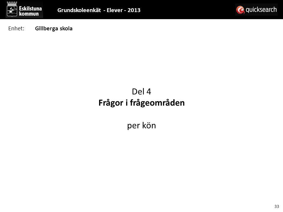 Del 4 Frågor i frågeområden per kön Grundskoleenkät - Elever - 2013 33 Enhet:Gillberga skola