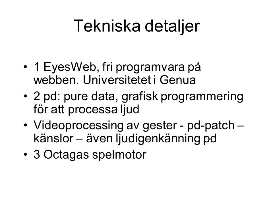 Tekniska detaljer 1 EyesWeb, fri programvara på webben.
