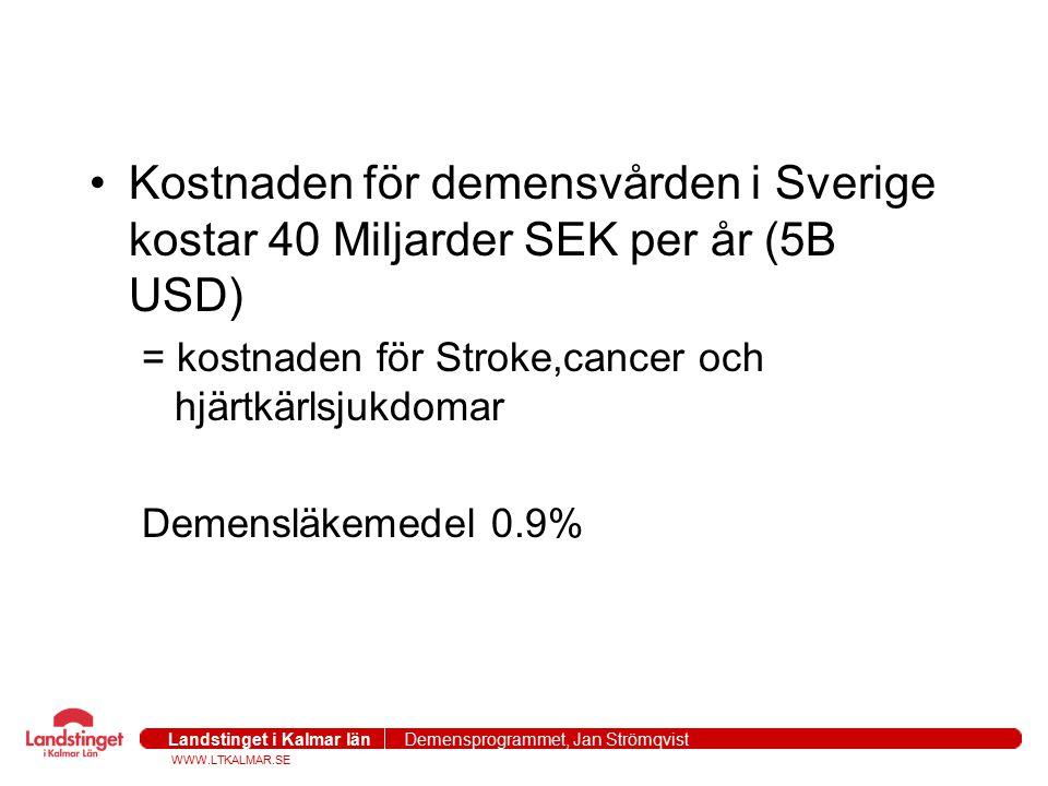 WWW.LTKALMAR.SE Landstinget i Kalmar län Demensprogrammet, Jan Strömqvist 2004-09-271 Kostnaden för demensvården i Sverige kostar 40 Miljarder SEK per