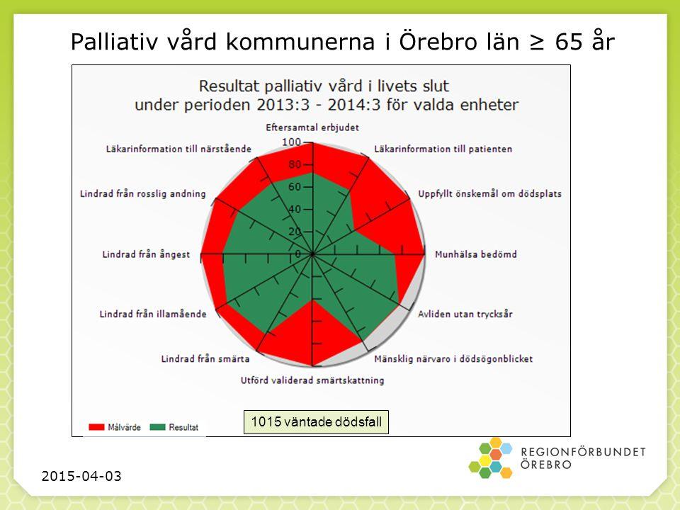 Palliativ vård kommunerna i Örebro län ≥ 65 år 2015-04-03 1015 väntade dödsfall
