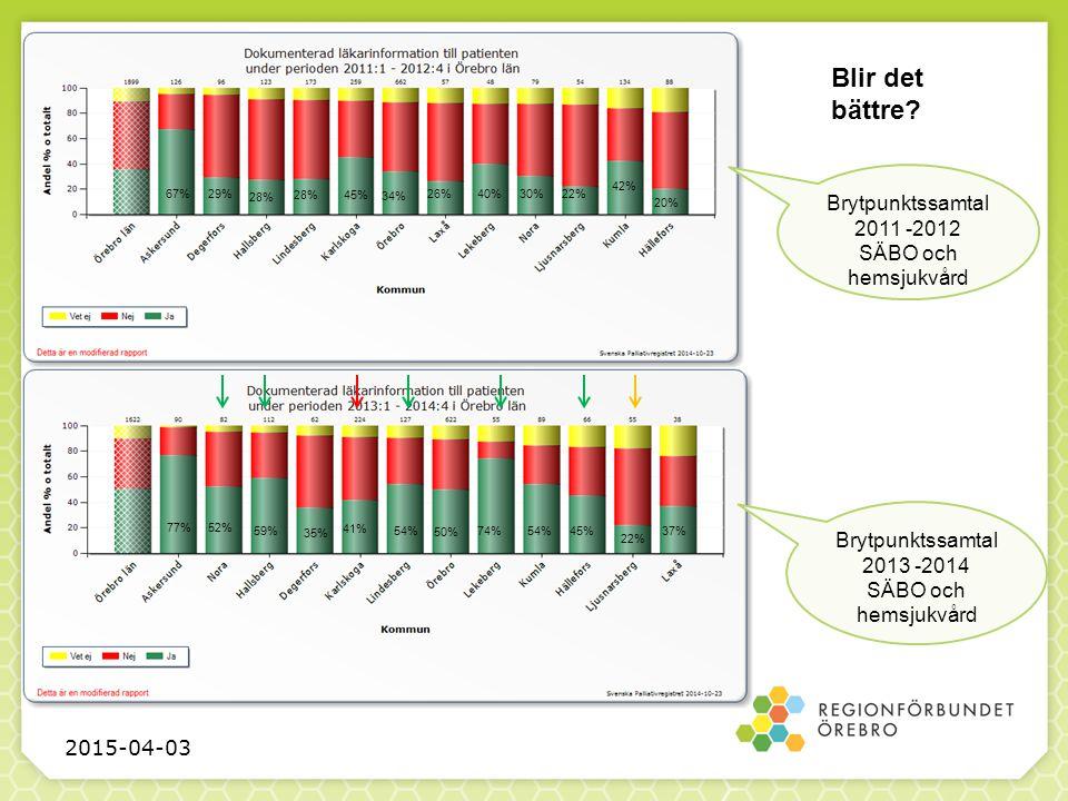 2015-04-03 Brytpunktssamtal 2011 -2012 SÄBO och hemsjukvård Blir det bättre.