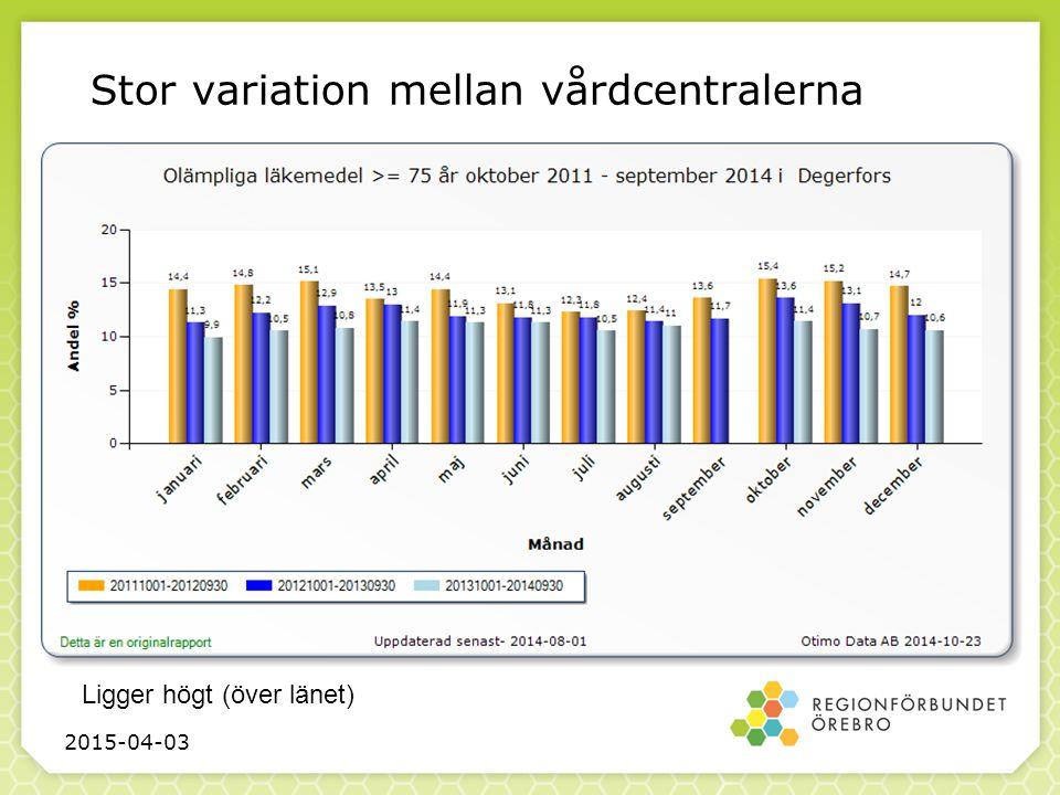 Stor variation mellan vårdcentralerna 2015-04-03 Ligger högt (över länet)