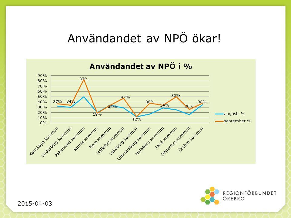 Användandet av NPÖ ökar! 2015-04-03