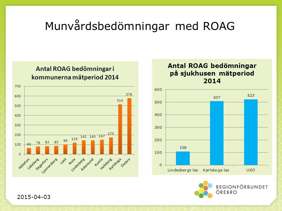 Munvårdsbedömningar med ROAG 2015-04-03
