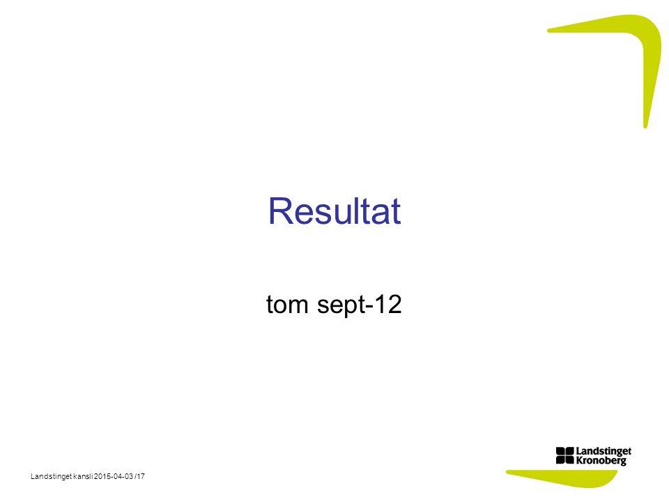 Landstinget kansli 2015-04-03 /17 Resultat tom sept-12