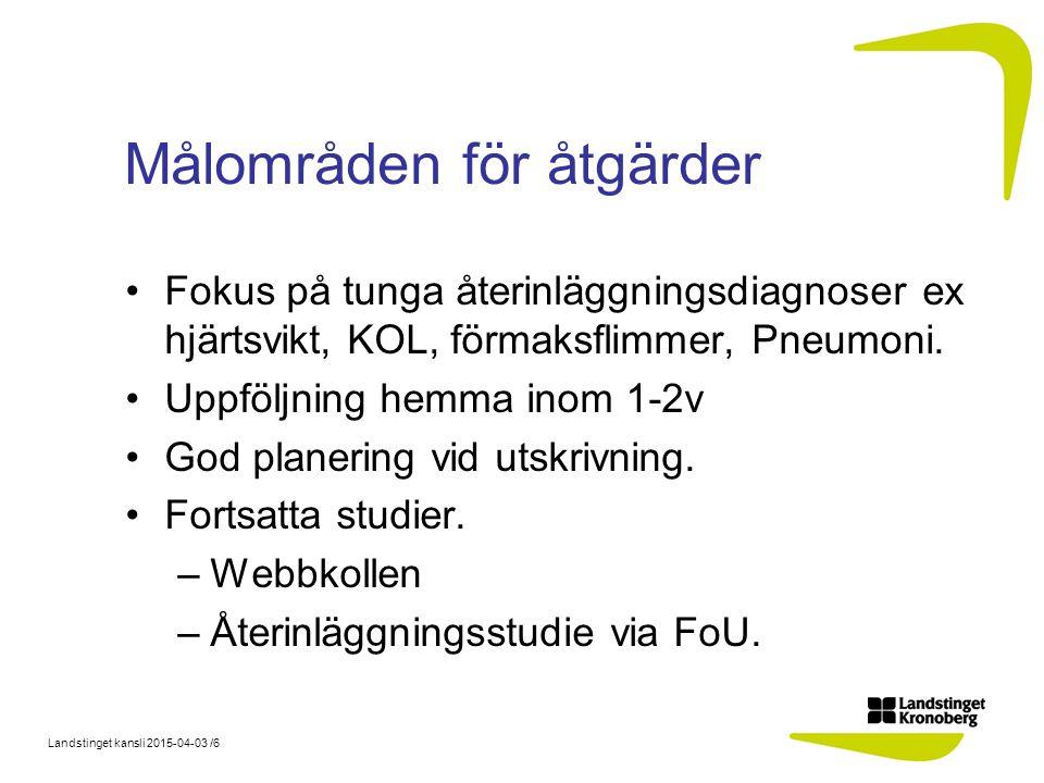 Landstinget kansli 2015-04-03 /6 Målområden för åtgärder Fokus på tunga återinläggningsdiagnoser ex hjärtsvikt, KOL, förmaksflimmer, Pneumoni.