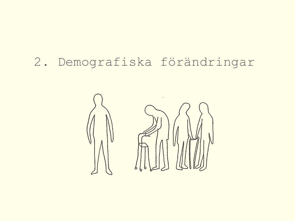 2. Demografiska förändringar