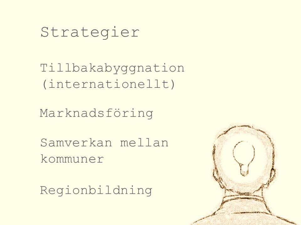 Strategier Tillbakabyggnation (internationellt) Marknadsföring Samverkan mellan kommuner Regionbildning