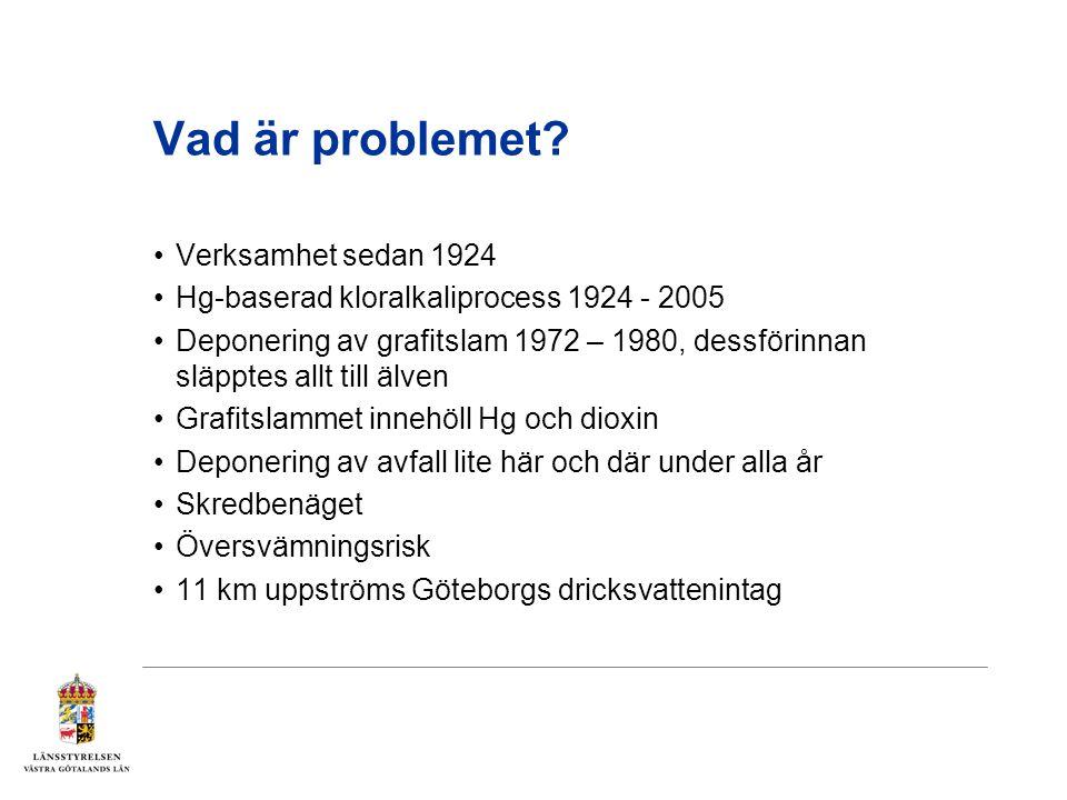 Vad är problemet? Verksamhet sedan 1924 Hg-baserad kloralkaliprocess 1924 - 2005 Deponering av grafitslam 1972 – 1980, dessförinnan släpptes allt till
