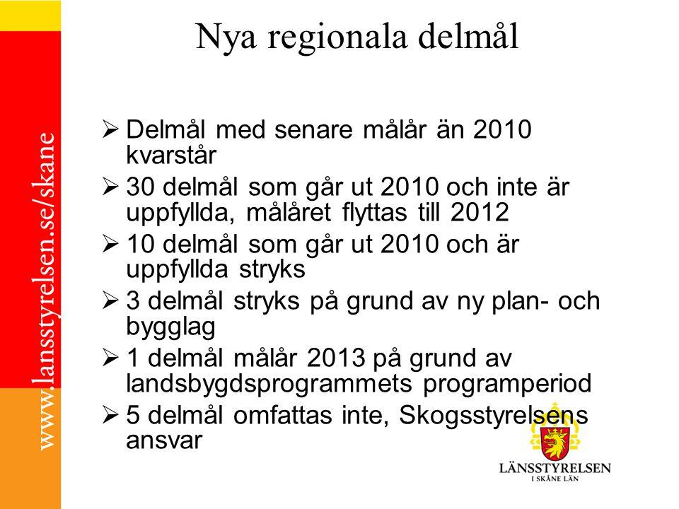 Nya regionala delmål  Delmål med senare målår än 2010 kvarstår  30 delmål som går ut 2010 och inte är uppfyllda, målåret flyttas till 2012  10 delmål som går ut 2010 och är uppfyllda stryks  3 delmål stryks på grund av ny plan- och bygglag  1 delmål målår 2013 på grund av landsbygdsprogrammets programperiod  5 delmål omfattas inte, Skogsstyrelsens ansvar