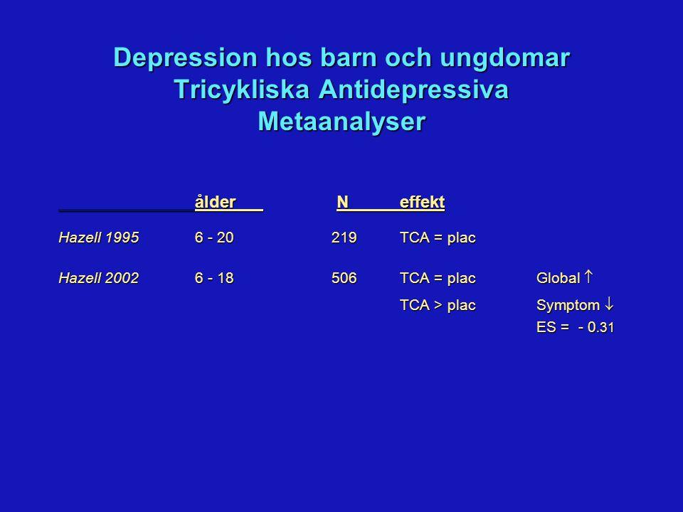 Depression hos barn och ungdomar Tricykliska Antidepressiva Metaanalyser ålder Neffekt Hazell 19956 - 20219TCA = plac Hazell 20026 - 18 506TCA = plac Global  TCA > plac Symptom  ES = - 0.31