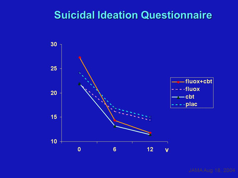 Suicidal Ideation Questionnaire JAMA Aug 18, 2004 v