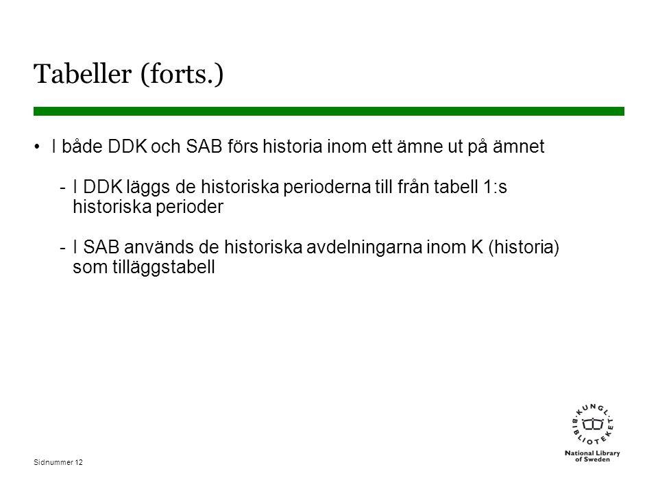 Sidnummer 12 Tabeller (forts.) I både DDK och SAB förs historia inom ett ämne ut på ämnet -I DDK läggs de historiska perioderna till från tabell 1:s historiska perioder -I SAB används de historiska avdelningarna inom K (historia) som tilläggstabell