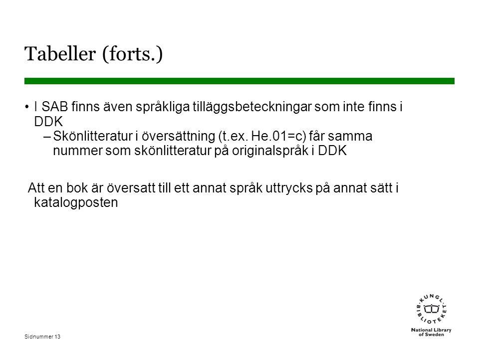 Sidnummer 13 Tabeller (forts.) I SAB finns även språkliga tilläggsbeteckningar som inte finns i DDK –Skönlitteratur i översättning (t.ex.