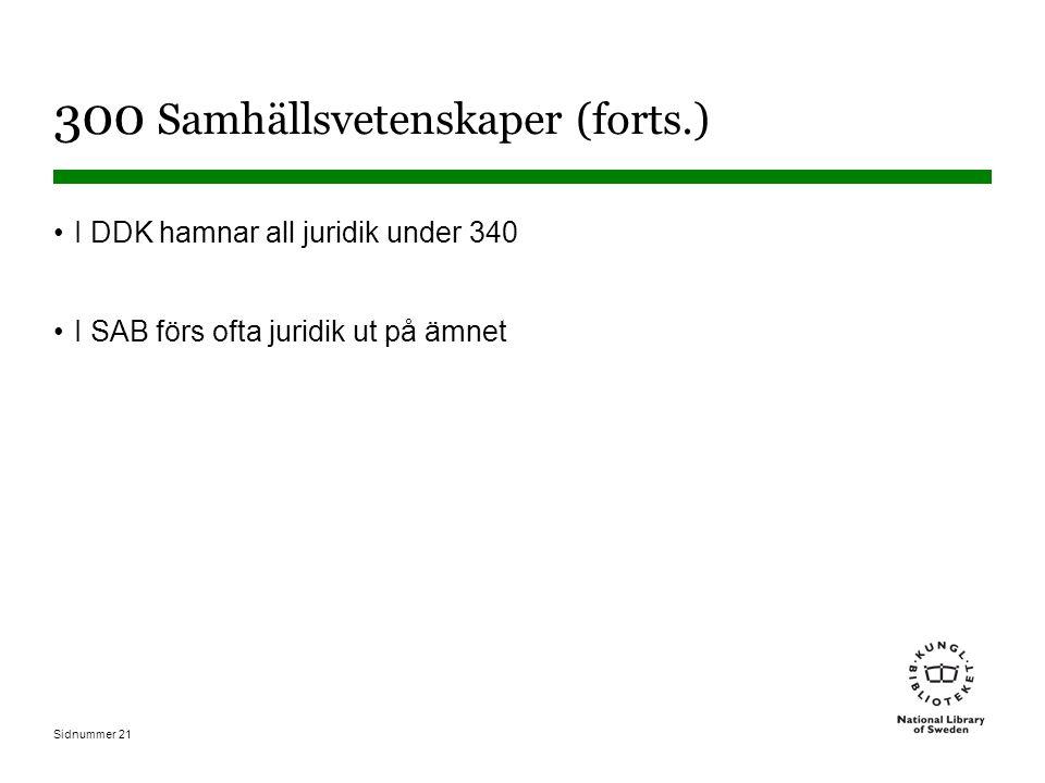 Sidnummer 21 300 Samhällsvetenskaper (forts.) I DDK hamnar all juridik under 340 I SAB förs ofta juridik ut på ämnet