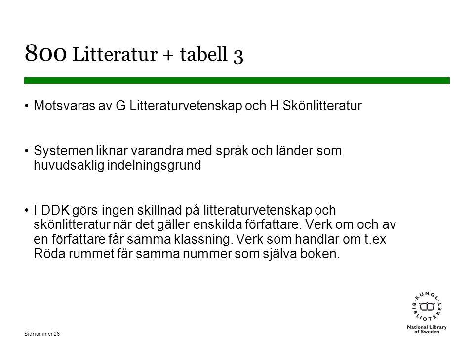 Sidnummer 26 800 Litteratur + tabell 3 Motsvaras av G Litteraturvetenskap och H Skönlitteratur Systemen liknar varandra med språk och länder som huvudsaklig indelningsgrund I DDK görs ingen skillnad på litteraturvetenskap och skönlitteratur när det gäller enskilda författare.