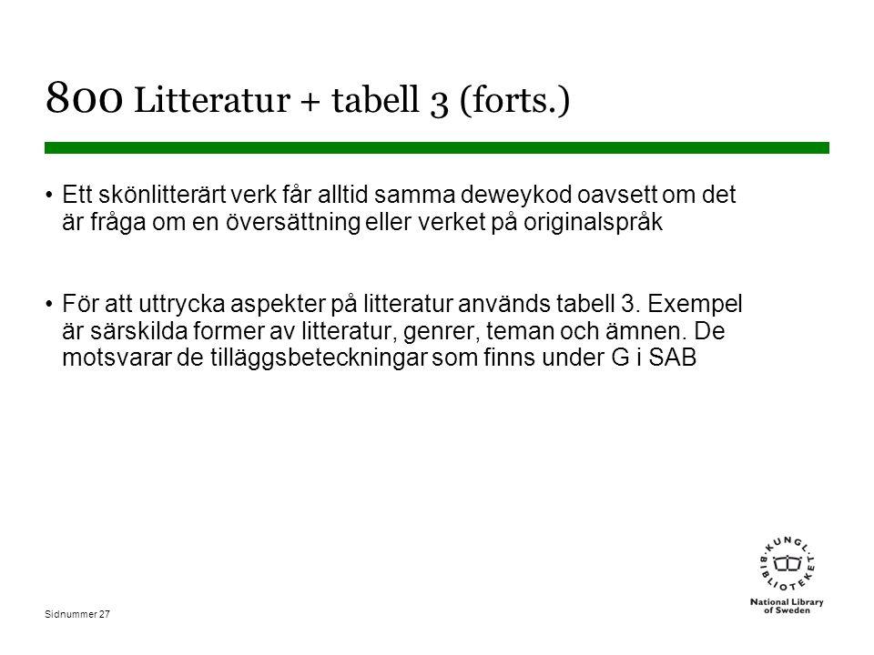 Sidnummer 27 800 Litteratur + tabell 3 (forts.) Ett skönlitterärt verk får alltid samma deweykod oavsett om det är fråga om en översättning eller verket på originalspråk För att uttrycka aspekter på litteratur används tabell 3.