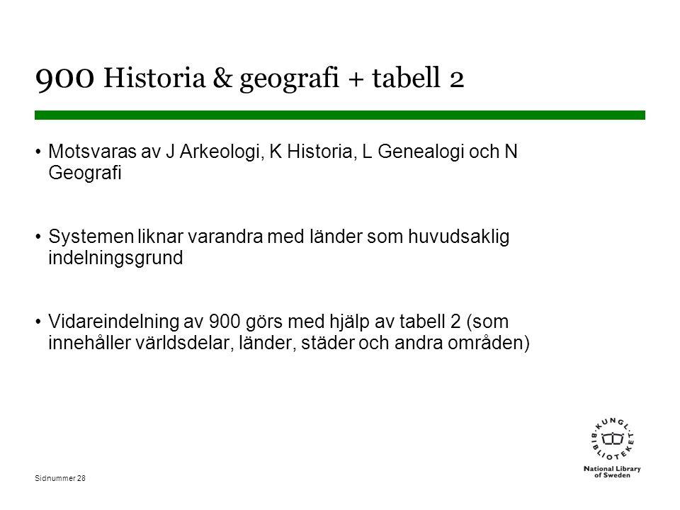 Sidnummer 28 900 Historia & geografi + tabell 2 Motsvaras av J Arkeologi, K Historia, L Genealogi och N Geografi Systemen liknar varandra med länder som huvudsaklig indelningsgrund Vidareindelning av 900 görs med hjälp av tabell 2 (som innehåller världsdelar, länder, städer och andra områden)