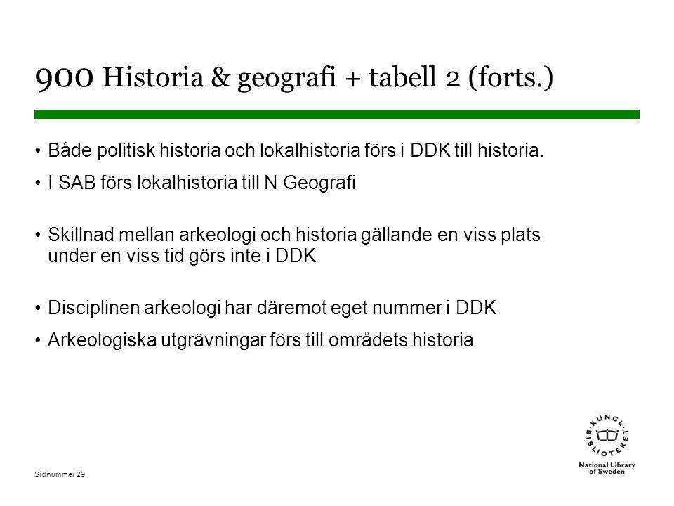 Sidnummer 29 900 Historia & geografi + tabell 2 (forts.) Både politisk historia och lokalhistoria förs i DDK till historia.