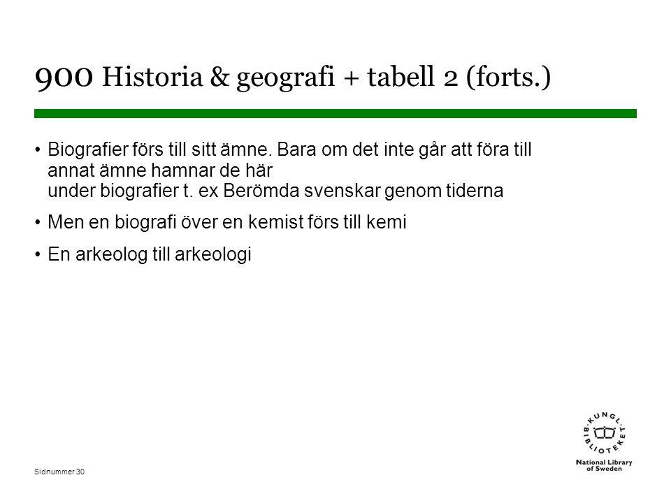 Sidnummer 30 900 Historia & geografi + tabell 2 (forts.) Biografier förs till sitt ämne.