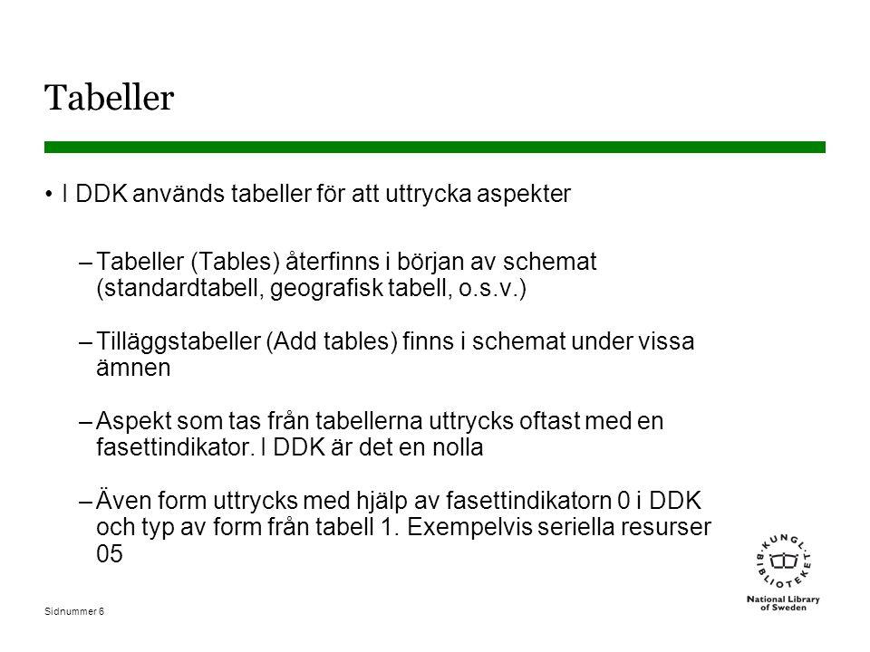 Sidnummer 6 Tabeller I DDK används tabeller för att uttrycka aspekter –Tabeller (Tables) återfinns i början av schemat (standardtabell, geografisk tabell, o.s.v.) –Tilläggstabeller (Add tables) finns i schemat under vissa ämnen –Aspekt som tas från tabellerna uttrycks oftast med en fasettindikator.