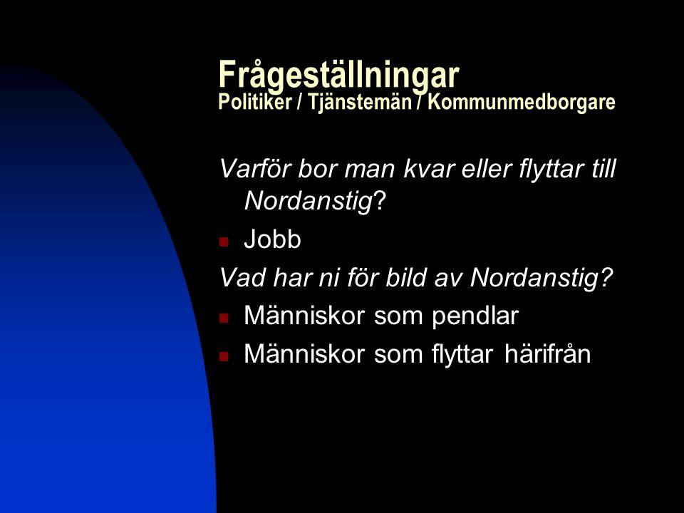 Frågeställningar Politiker / Tjänstemän / Kommunmedborgare Varför bor man kvar eller flyttar till Nordanstig.