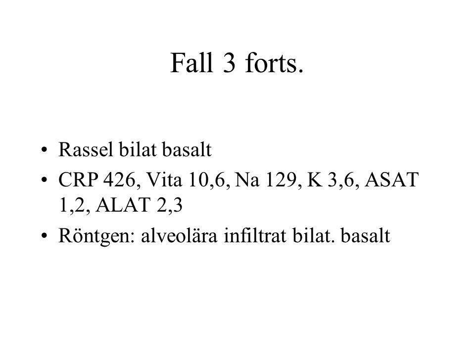 Fall 3 forts. Rassel bilat basalt CRP 426, Vita 10,6, Na 129, K 3,6, ASAT 1,2, ALAT 2,3 Röntgen: alveolära infiltrat bilat. basalt