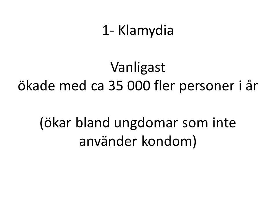Symptom: Flytningar från underlivet sveda i urinröret (svider när man kissar) ibland inga symptom alls