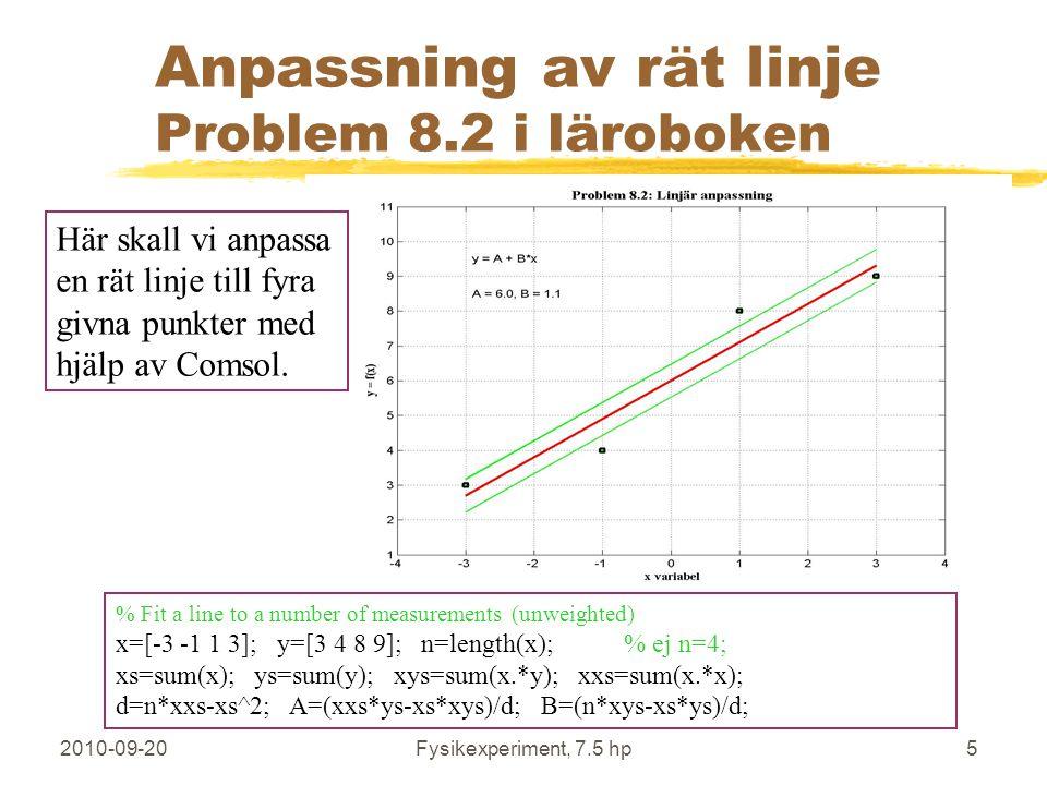 2010-09-20Fysikexperiment, 7.5 hp6 Anpassning av rät linje Problem 8.2 i läroboken Oviktad, linjär anpassning av rät linje till fyra punkter kan enkelt utföras för hand eller i EXCEL.