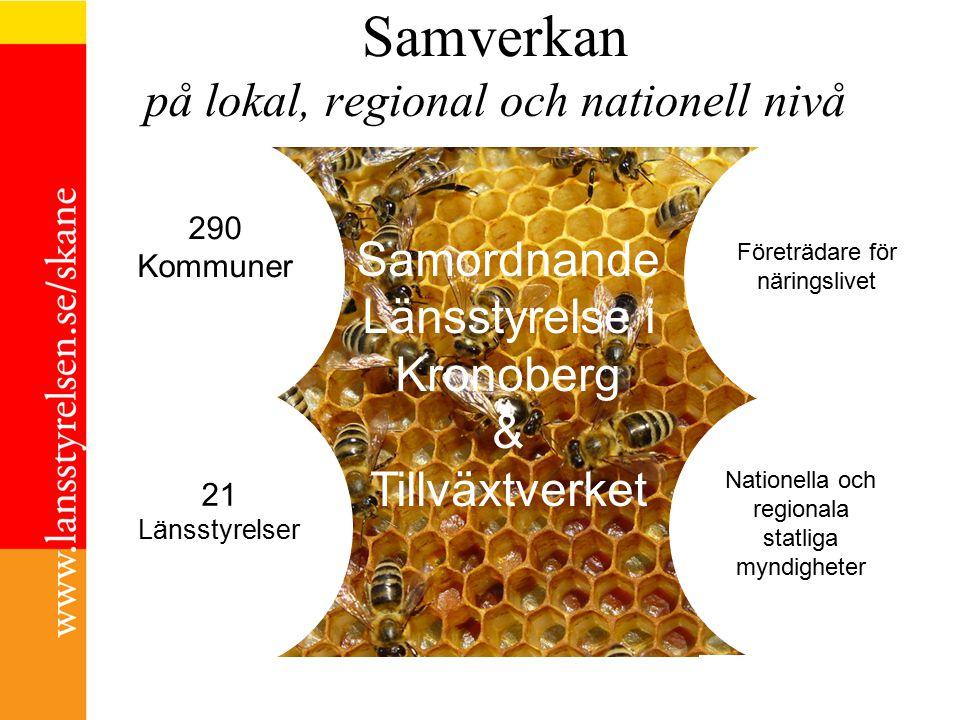 Samordnande Länsstyrelse i Kronoberg & Tillväxtverket Samverkan på lokal, regional och nationell nivå 21 Länsstyrelser 290 Kommuner Nationella och reg