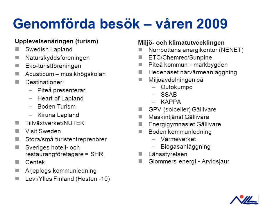 Genomförda besök – våren 2009 Miljö- och klimatutvecklingen Norrbottens energikontor (NENET) ETC/Chemrec/Sunpine Piteå kommun - markbygden Hedenäset närvärmeanläggning Miljöavdelningen på –Outokumpo –SSAB –KAPPA GPV (solceller) Gällivare Maskintjänst Gällivare Energigymnasiet Gällivare Boden kommunledning –Värmeverket –Biogasanläggning Länsstyrelsen Glommers energi - Arvidsjaur Upplevelsenäringen (turism) Swedish Lapland Naturskyddsföreningen Eko-turistföreningen Acusticum – musikhögskolan Destinationer: –Piteå presenterar –Heart of Lapland –Boden Turism –Kiruna Lapland Tillväxtverket/NUTEK Visit Sweden Stora/små turistentreprenörer Sveriges hotell- och restaurangföretagare = SHR Centek Arjeplogs kommunledning Levi/Ylles Finland (Hösten -10)