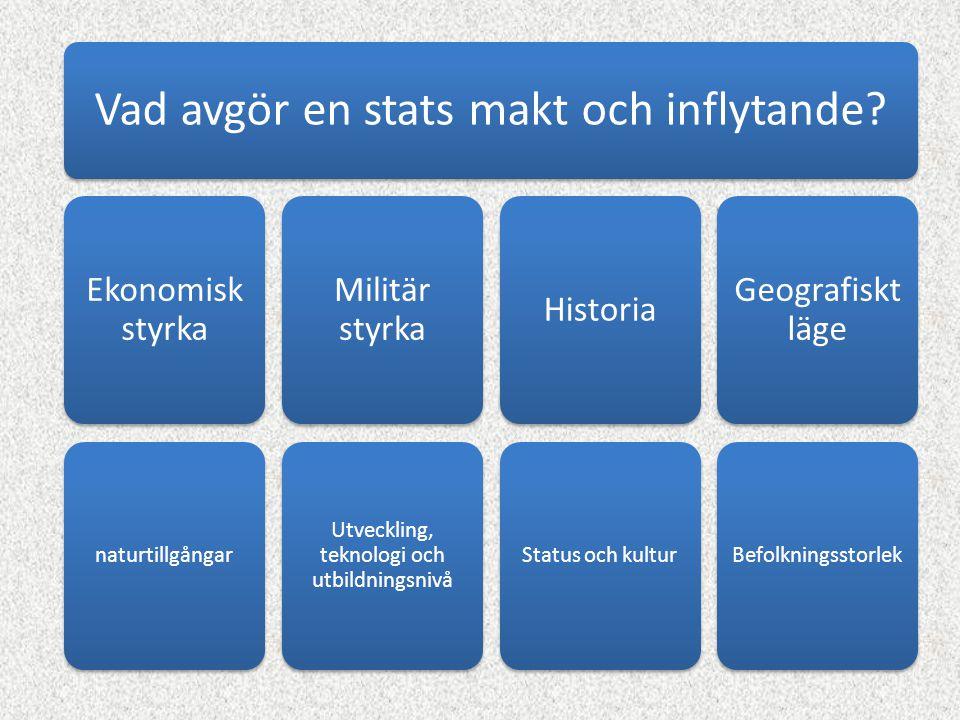 Vad avgör en stats makt och inflytande? Ekonomisk styrka naturtillgångar Militär styrka Utveckling, teknologi och utbildningsnivå Historia Status och