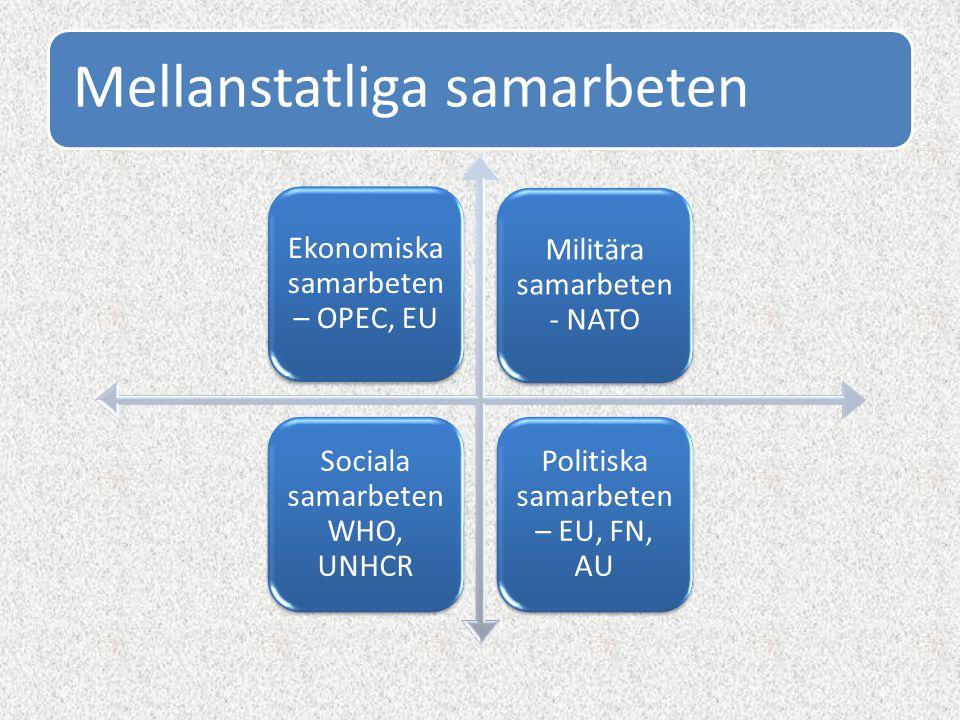 Mellanstatliga samarbeten Ekonomiska samarbeten – OPEC, EU Militära samarbeten - NATO Sociala samarbeten WHO, UNHCR Politiska samarbeten – EU, FN, AU